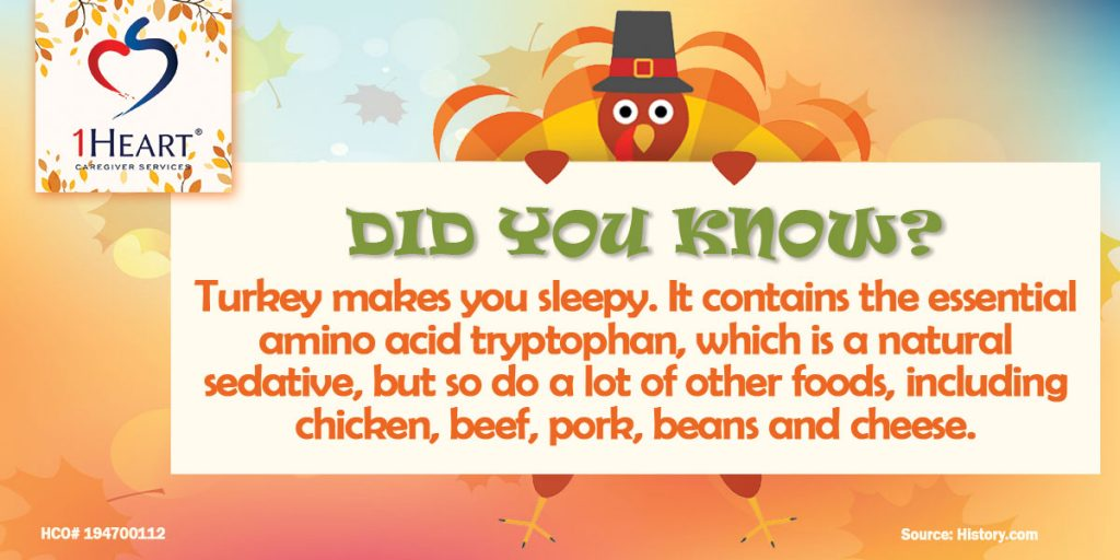 Thanksgiving facts.